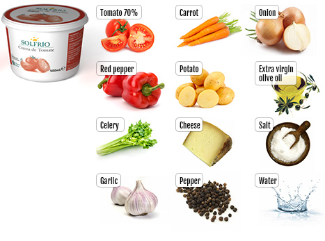Ingredients of Solfrío creamed tomato